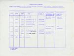 Gemini 15 Touring Show Itinerary