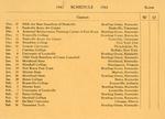 1943 Schedule 1944 by WKU Athletics